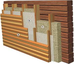Виды утеплителей для деревянного дома