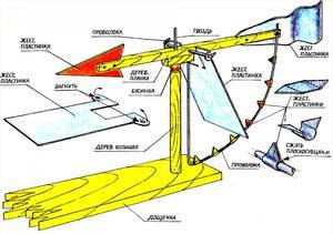 Флюгер самолет своими руками фото чертежи
