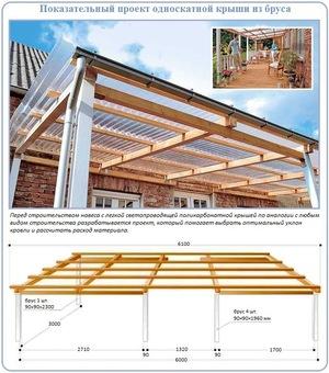 Инструменты и материалы для крыши